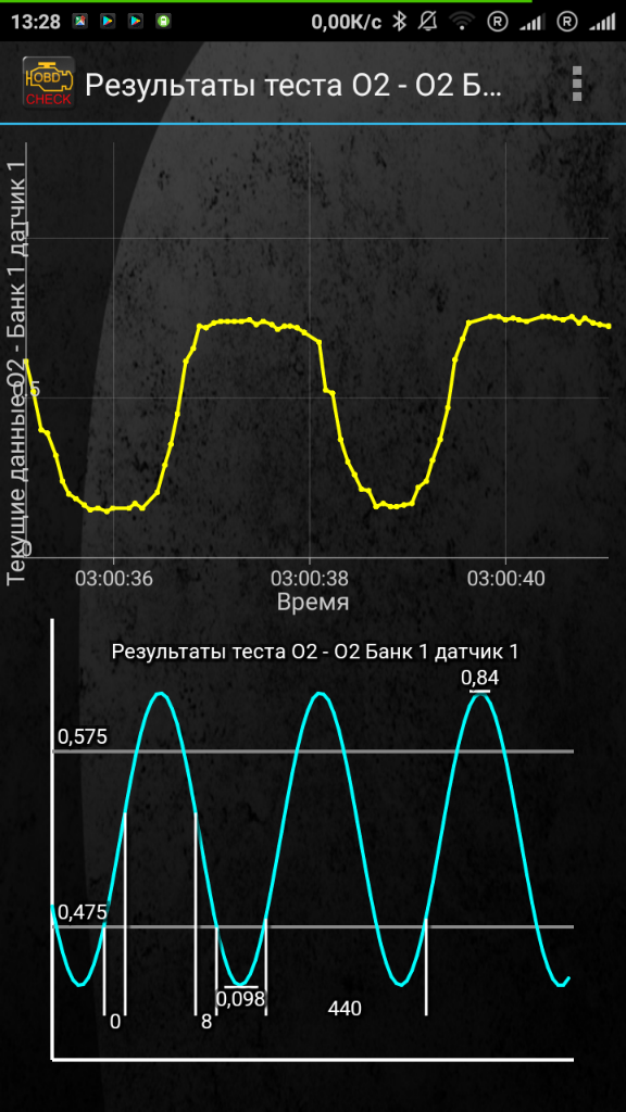 Screenshot_2017-12-31-13-28-09-779_org.prowl.torque.png